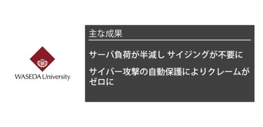 早稲田大学の事例